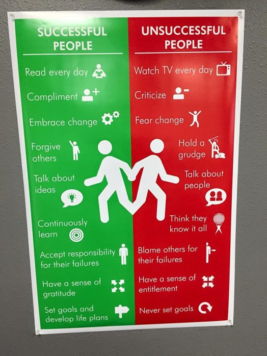 Successvul People